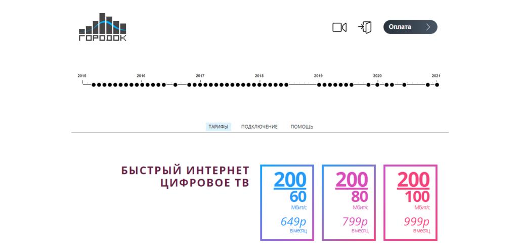 Это изображение имеет пустой атрибут alt; его имя файла - gorodok-1024x492.png